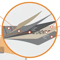 image showing security scratchoff layers