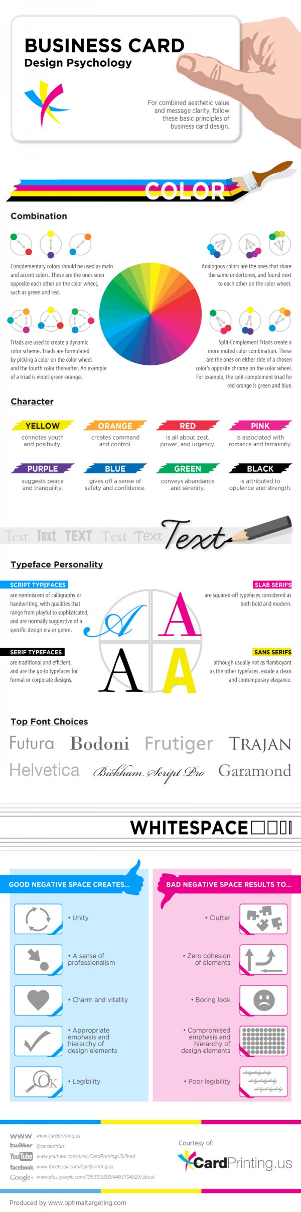 informative graphic regarding the psychological considerations when designing a business card