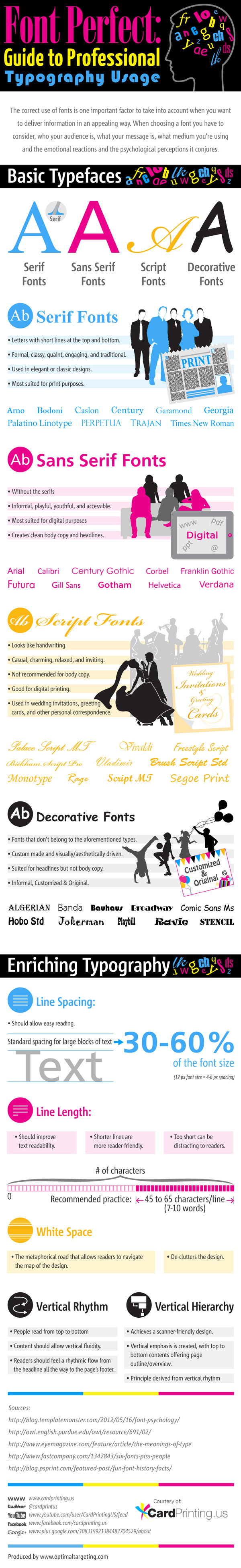 An infographic guide to professional typography usage
